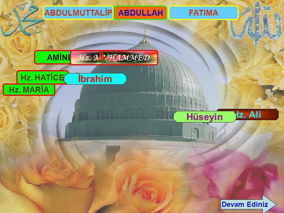 & & & & Hz. MUHAMMED Abdullah Kasım İbrahim Hz. Ali Hüseyin Hasan