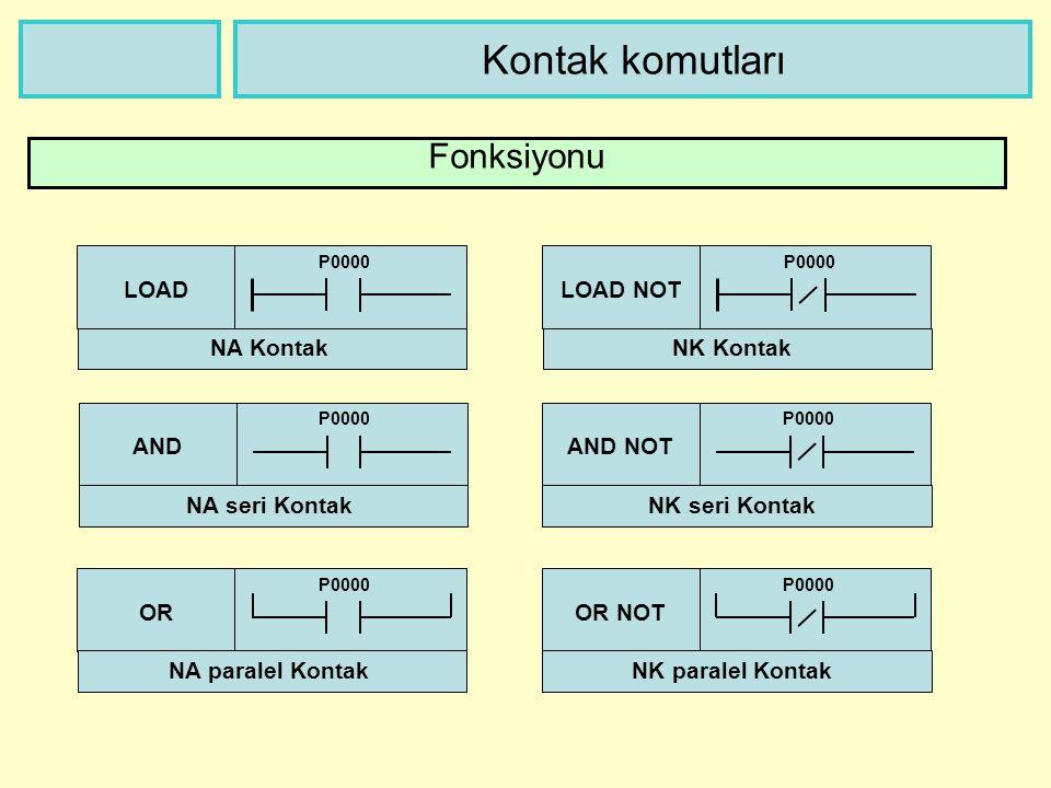 Kontak komutları Fonksiyonu LOAD NA Kontak LOAD NOT NK Kontak AND