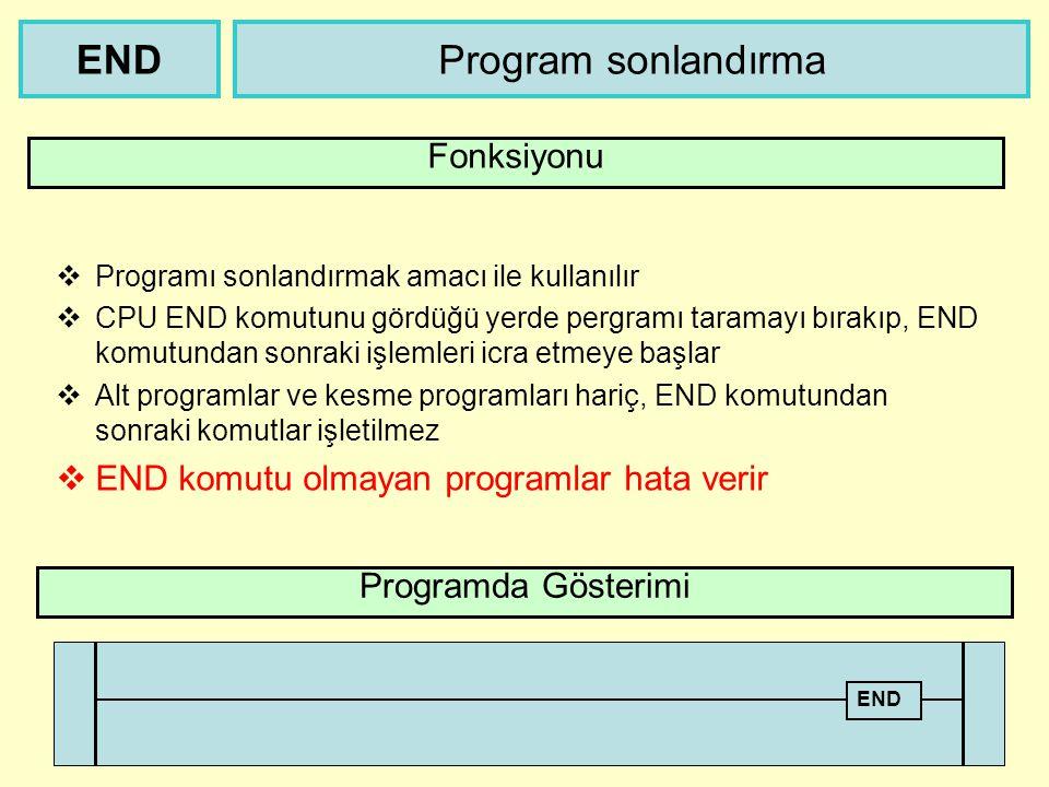 END Program sonlandırma Fonksiyonu