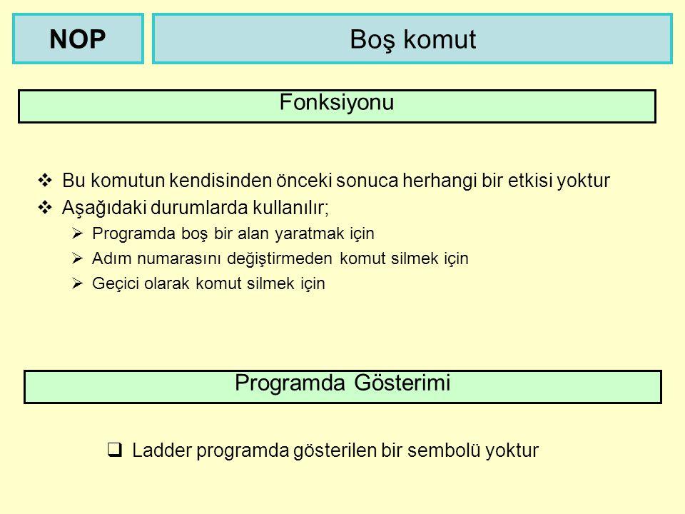 NOP Boş komut Fonksiyonu Programda Gösterimi