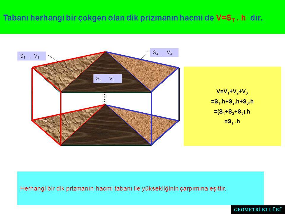 Tabanı herhangi bir çokgen olan dik prizmanın hacmi de V=ST . h dır.