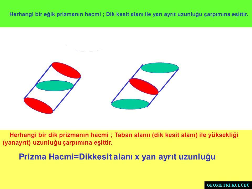Prizma Hacmi=Dikkesit alanı x yan ayrıt uzunluğu