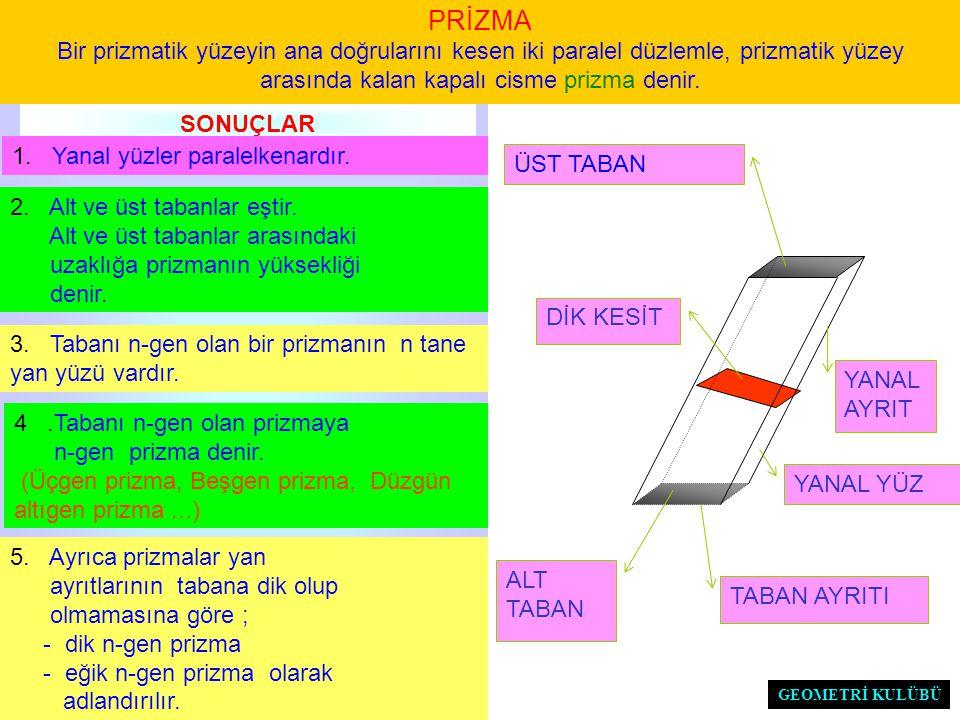 PRİZMA Bir prizmatik yüzeyin ana doğrularını kesen iki paralel düzlemle, prizmatik yüzey arasında kalan kapalı cisme prizma denir.