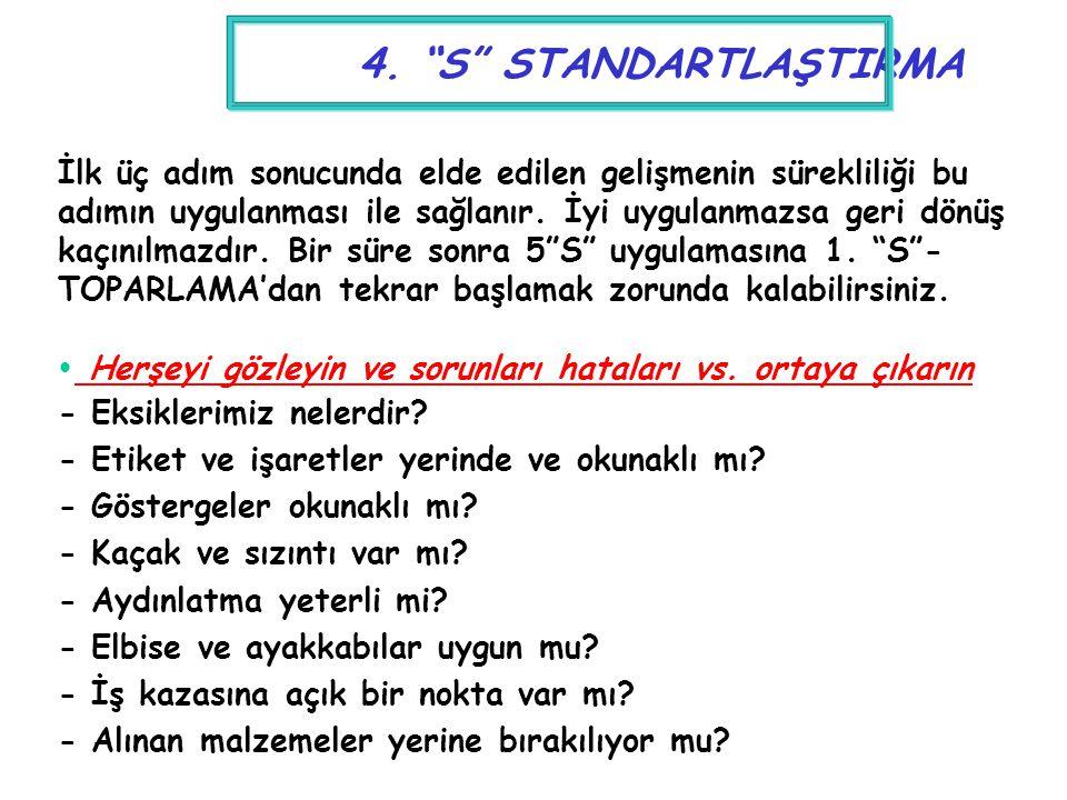 4. S STANDARTLAŞTIRMA