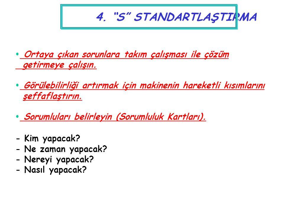 4. S STANDARTLAŞTIRMA Ortaya çıkan sorunlara takım çalışması ile çözüm. getirmeye çalışın.