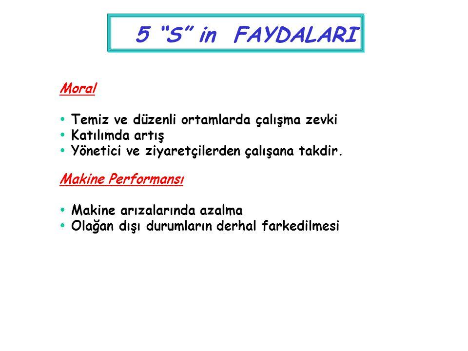 5 S in FAYDALARI Moral Temiz ve düzenli ortamlarda çalışma zevki