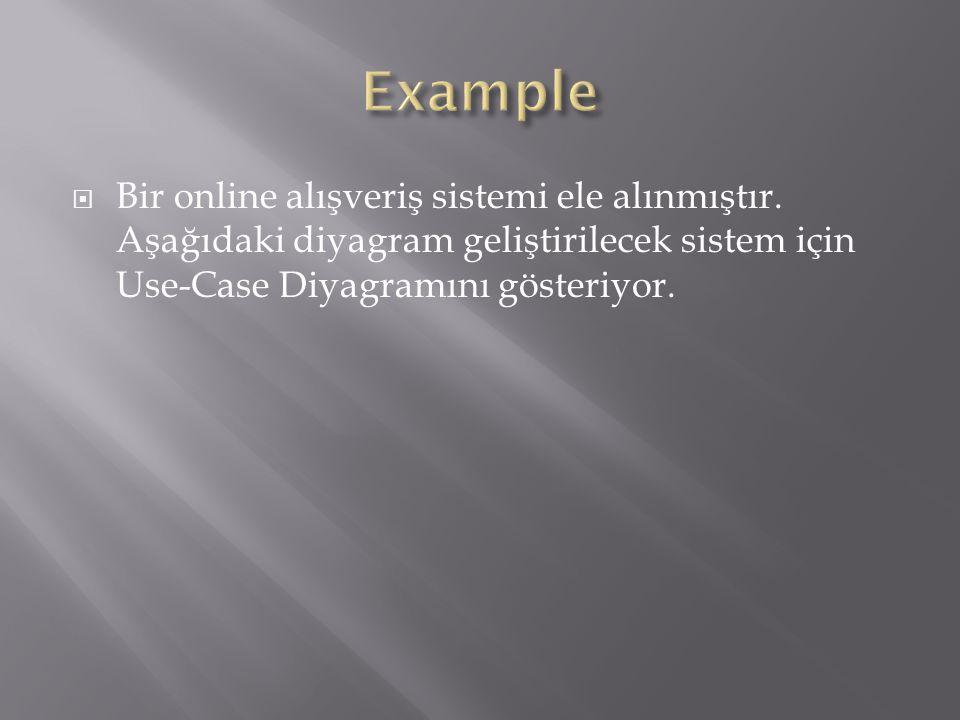 Example Bir online alışveriş sistemi ele alınmıştır.