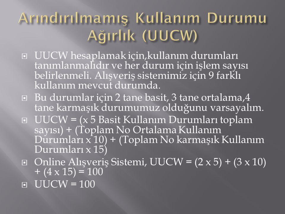 Arındırılmamış Kullanım Durumu Ağırlık (UUCW)