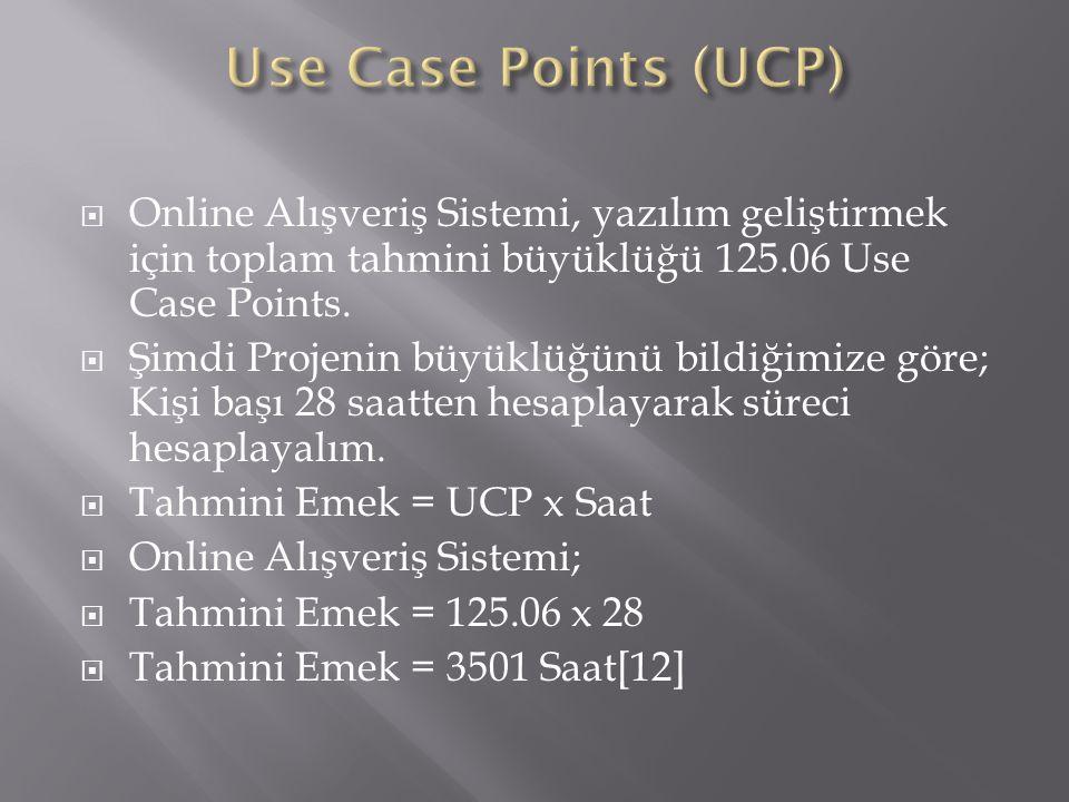 Use Case Points (UCP) Online Alışveriş Sistemi, yazılım geliştirmek için toplam tahmini büyüklüğü 125.06 Use Case Points.