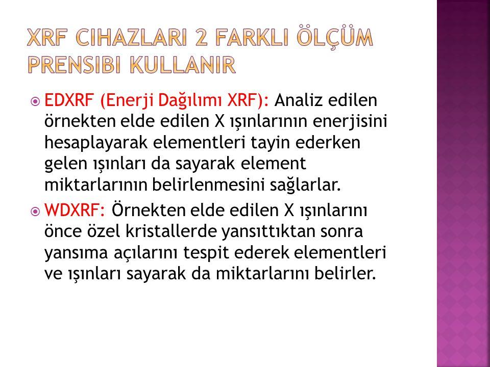 XRF cihazlarI 2 farklI ölçüm prensibi kullanIr