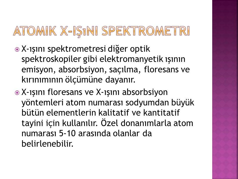 Atomik X-IşınI Spektrometri