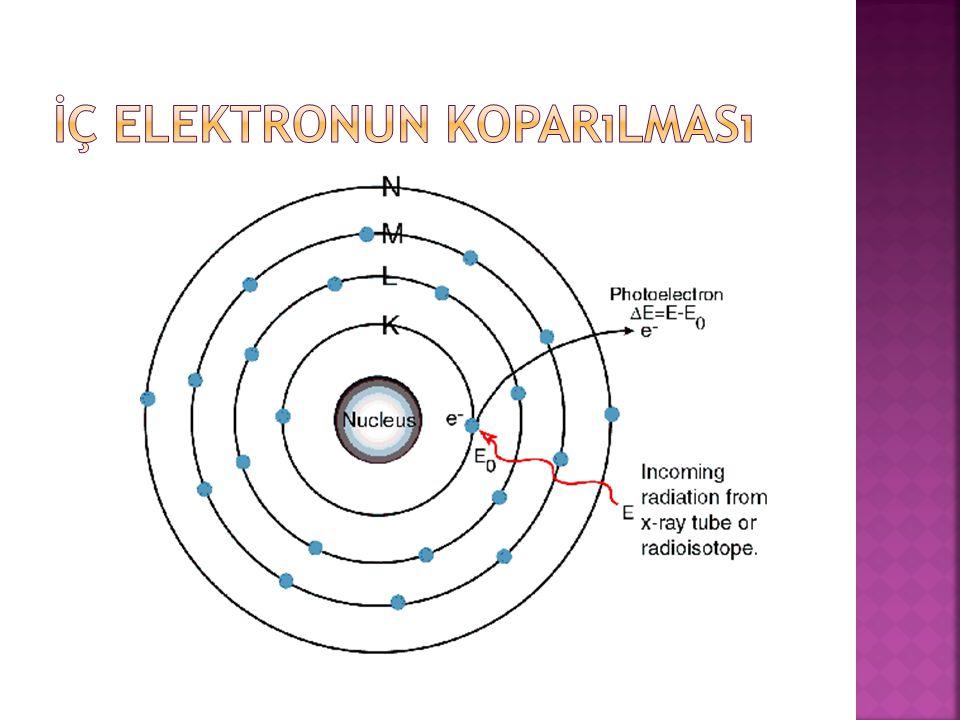 İç elektronun koparılması