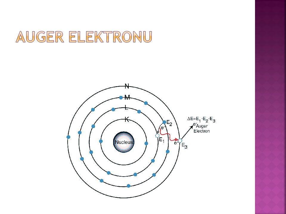 Auger Elektronu