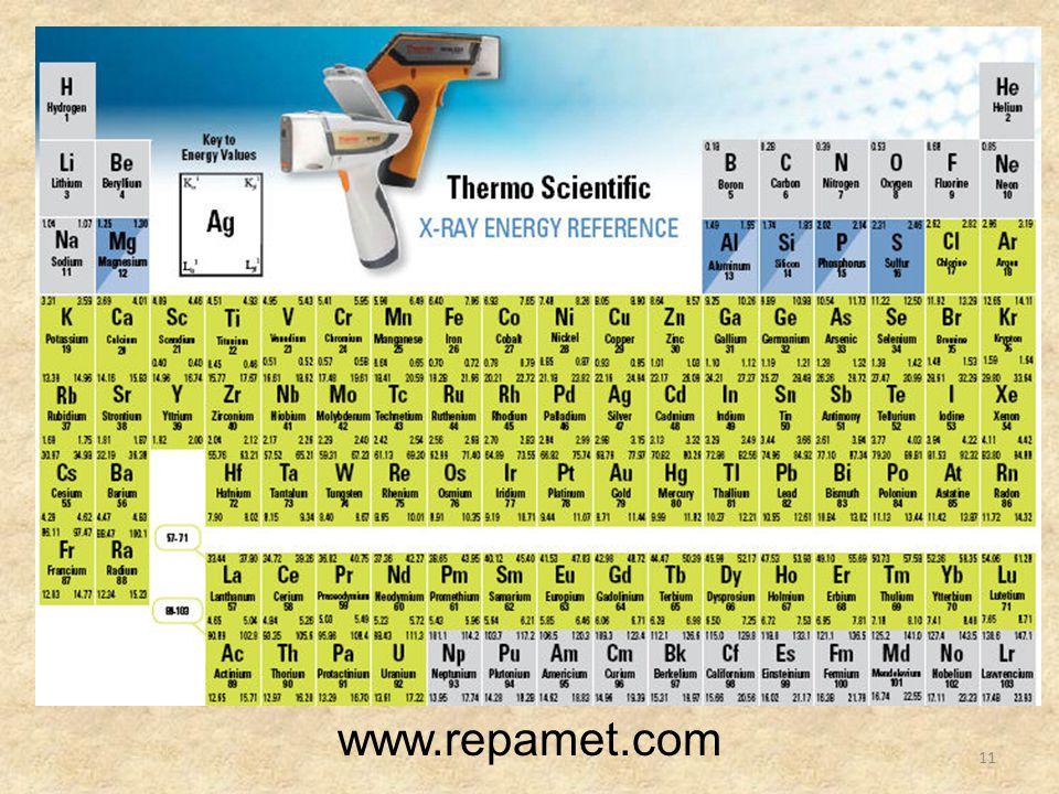 www.repamet.com
