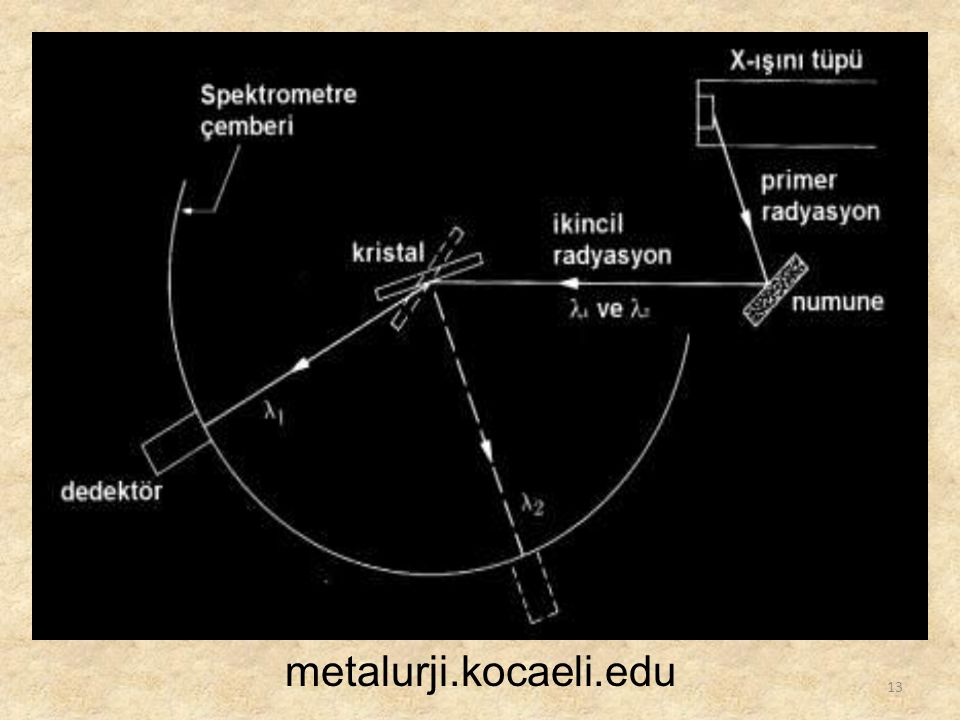 metalurji.kocaeli.edu