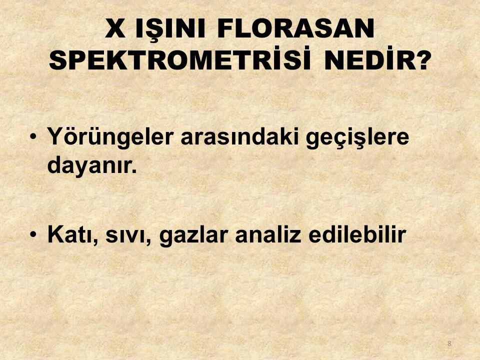 X IŞINI FLORASAN SPEKTROMETRİSİ NEDİR