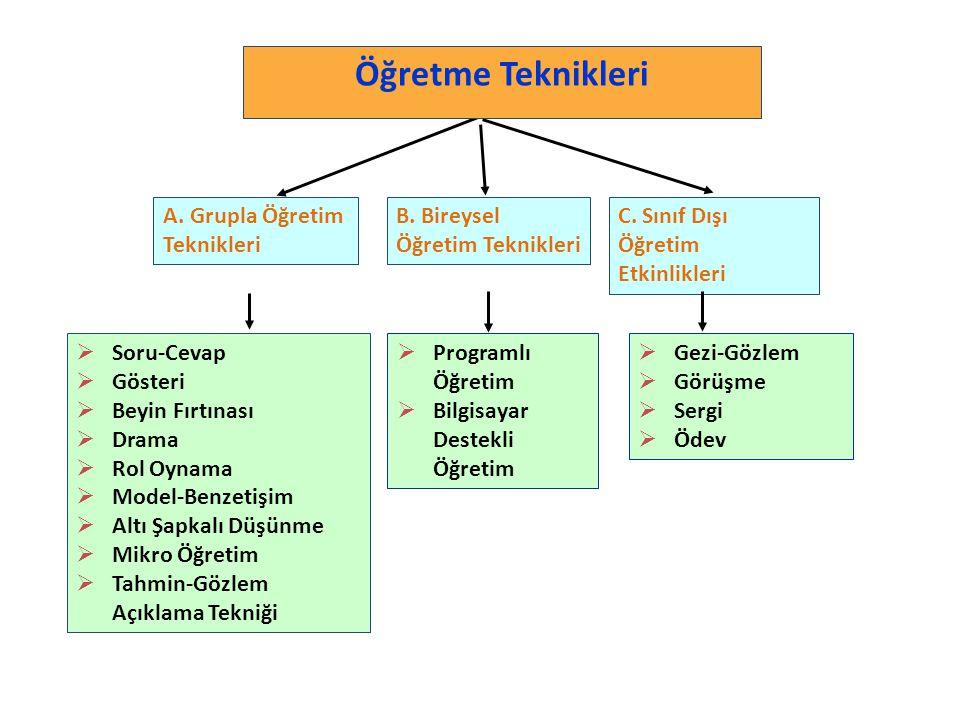Öğretme Teknikleri A. Grupla Öğretim Teknikleri