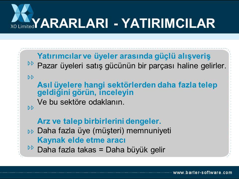 YARARLARI - YATIRIMCILAR