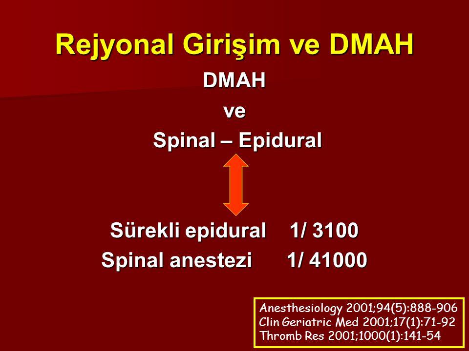 Rejyonal Girişim ve DMAH