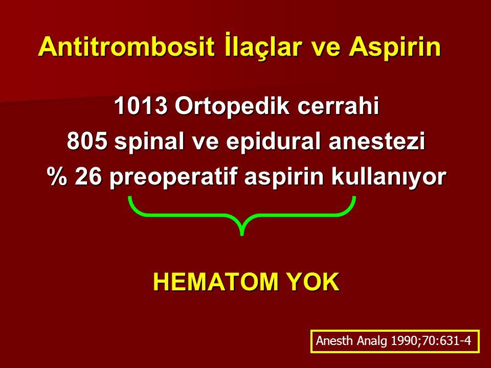 Antitrombosit İlaçlar ve Aspirin
