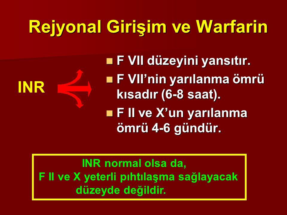 Rejyonal Girişim ve Warfarin