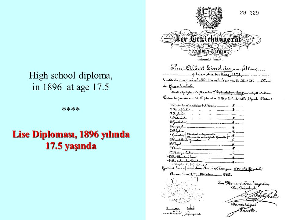 High school diploma, in 1896 at age 17. 5