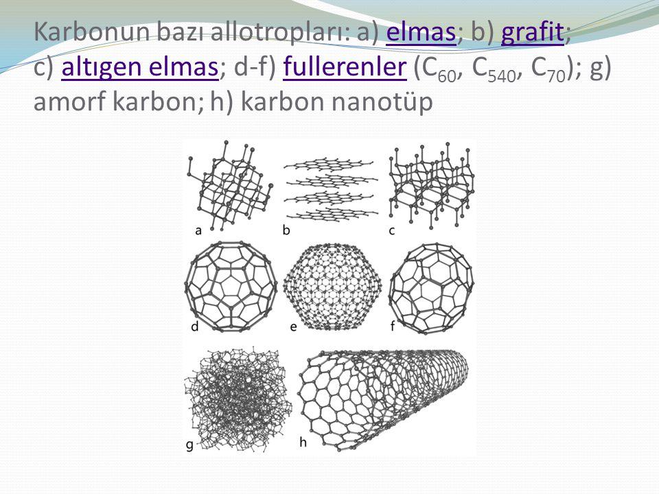 Karbonun bazı allotropları: a) elmas; b) grafit; c) altıgen elmas; d-f) fullerenler (C60, C540, C70); g) amorf karbon; h) karbon nanotüp
