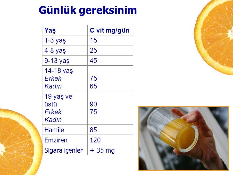 Günlük gereksinim Yaş C vit mg/gün 1-3 yaş 15 4-8 yaş 25 9-13 yaş 45