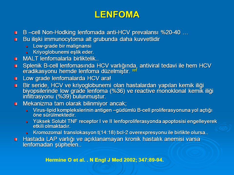 LENFOMA B –cell Non-Hodking lenfomada anti-HCV prevalansı %20-40 …