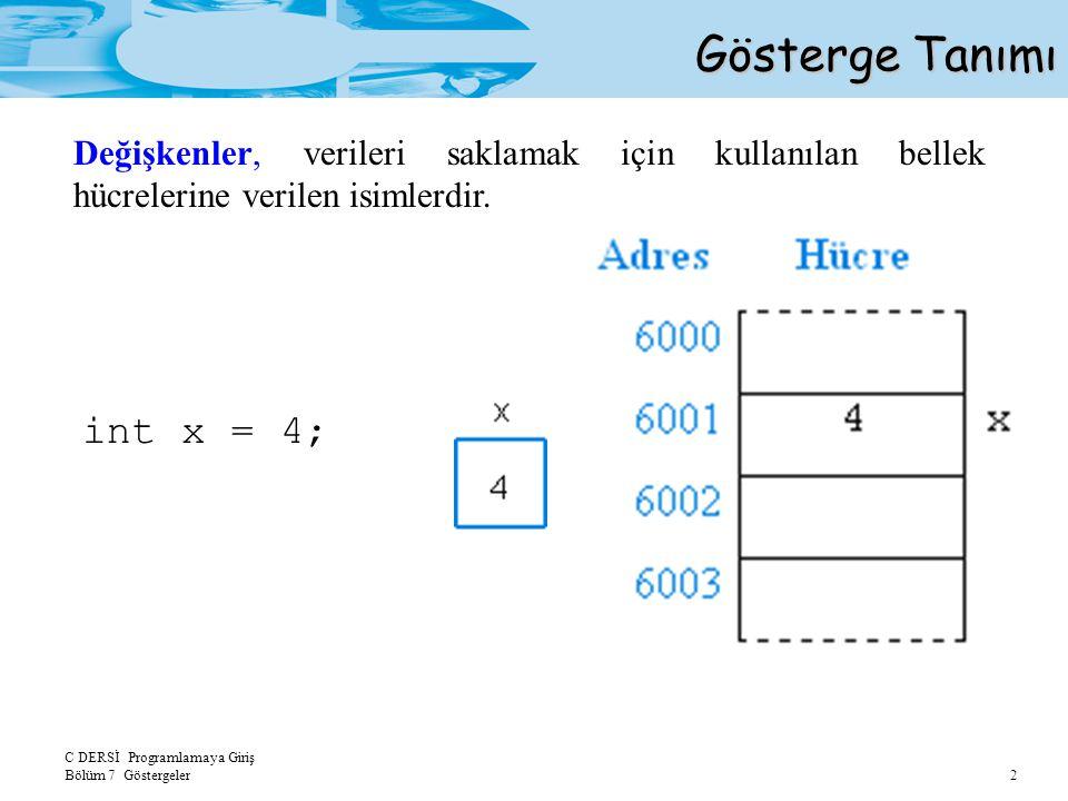 Gösterge Tanımı int x = 4;