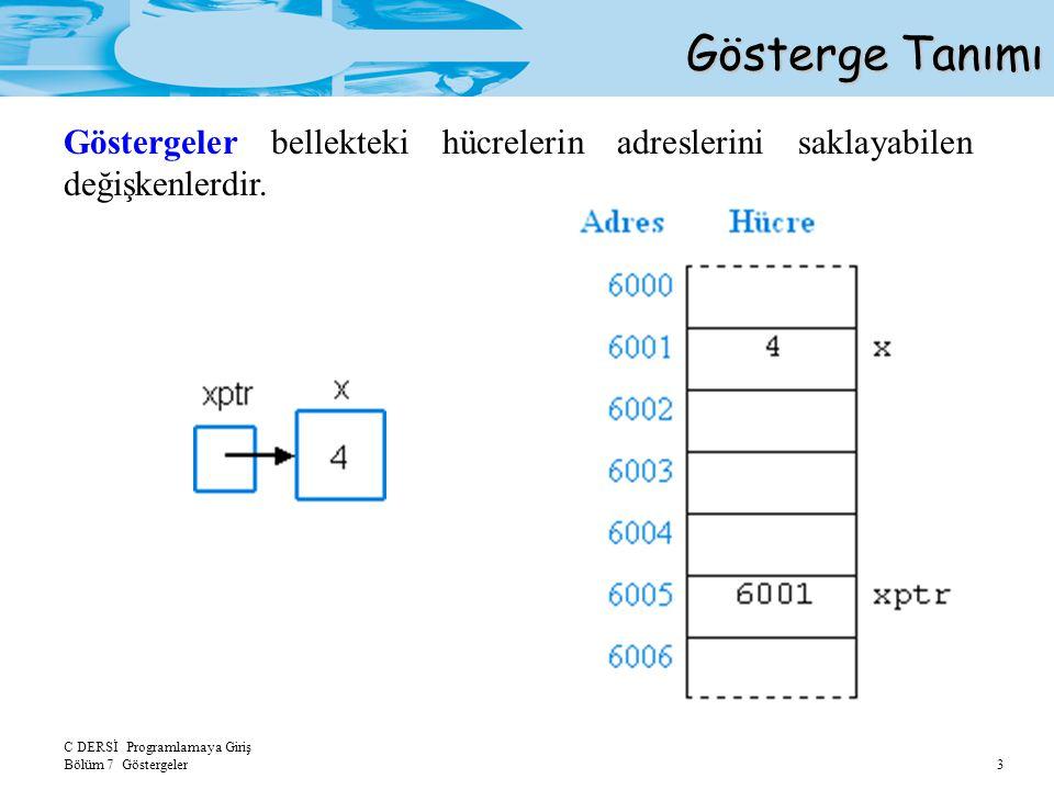 Gösterge Tanımı Göstergeler bellekteki hücrelerin adreslerini saklayabilen değişkenlerdir.