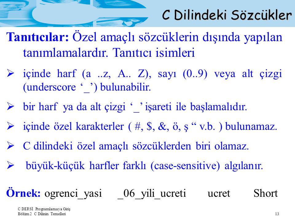 C Dilindeki Sözcükler Tanıtıcılar: Özel amaçlı sözcüklerin dışında yapılan tanımlamalardır. Tanıtıcı isimleri.