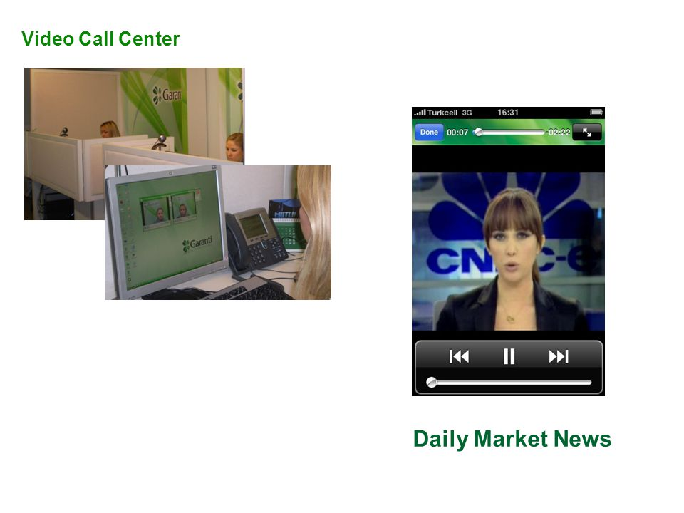 Video Call Center Daily Market News