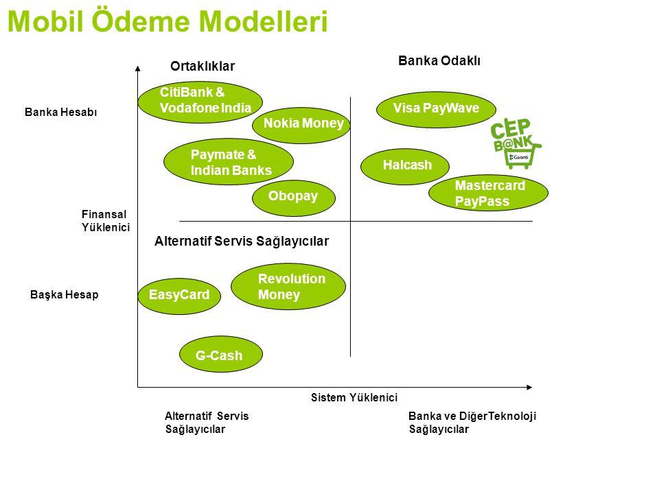 Mobil Ödeme Modelleri Banka Odaklı Ortaklıklar