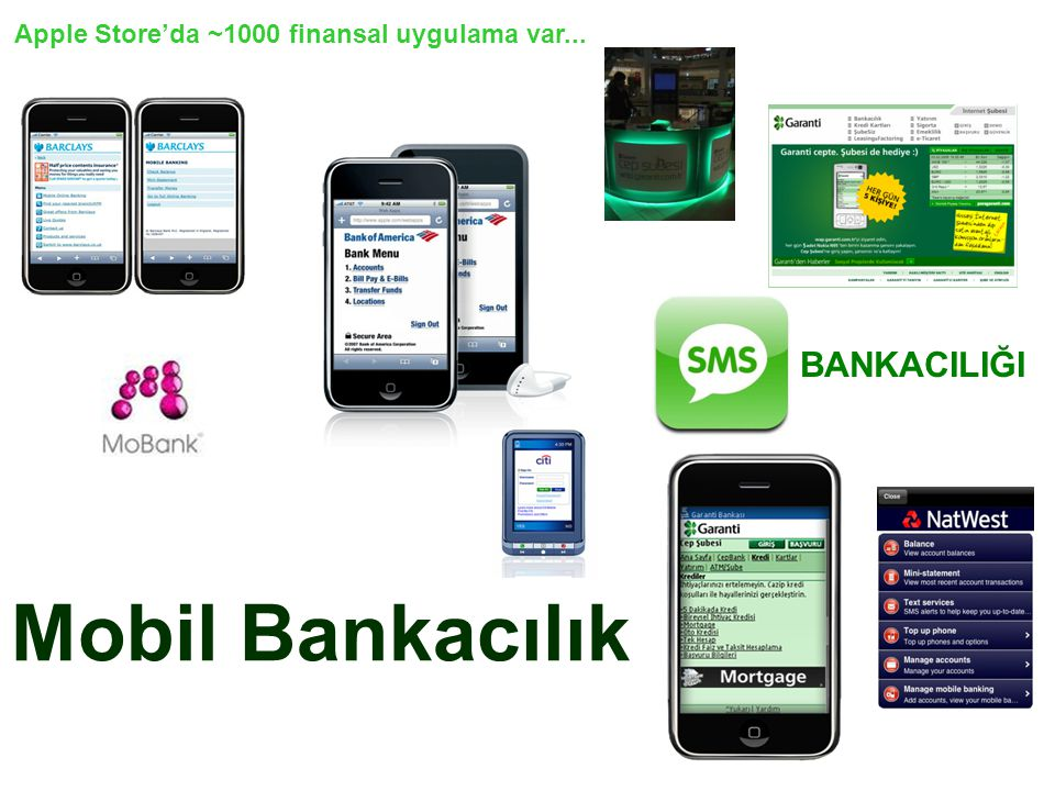 Mobil Bankacılık BANKACILIĞI