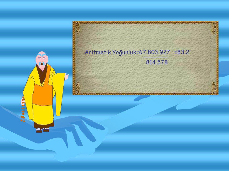 Aritmetik Yoğunluk=67.803.927 =83.2 814.578
