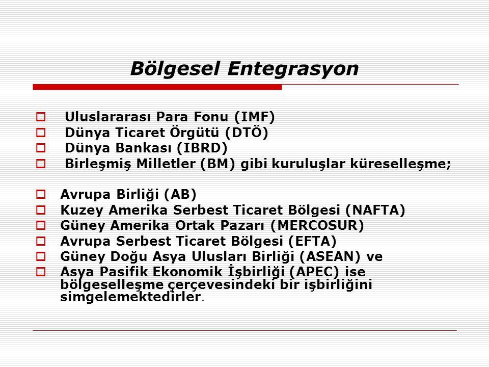 Bölgesel Entegrasyon Uluslararası Para Fonu (IMF)