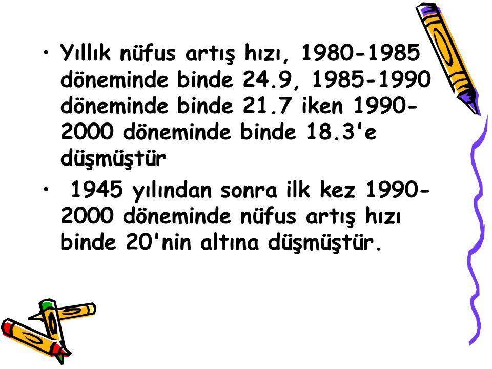 Yıllık nüfus artış hızı, 1980-1985 döneminde binde 24