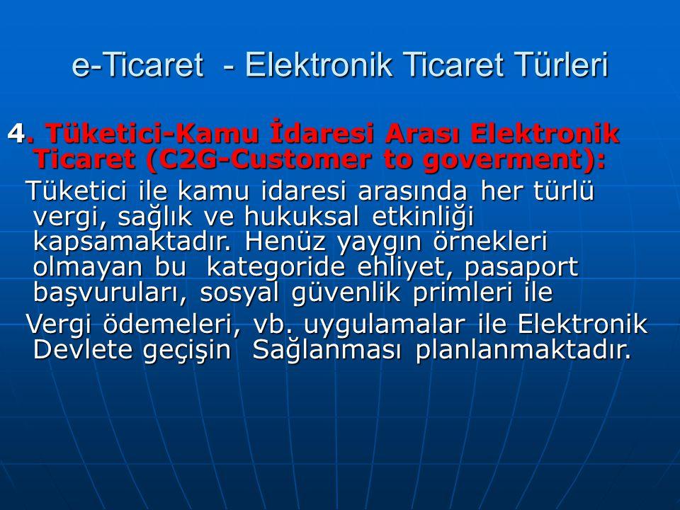 e-Ticaret - Elektronik Ticaret Türleri