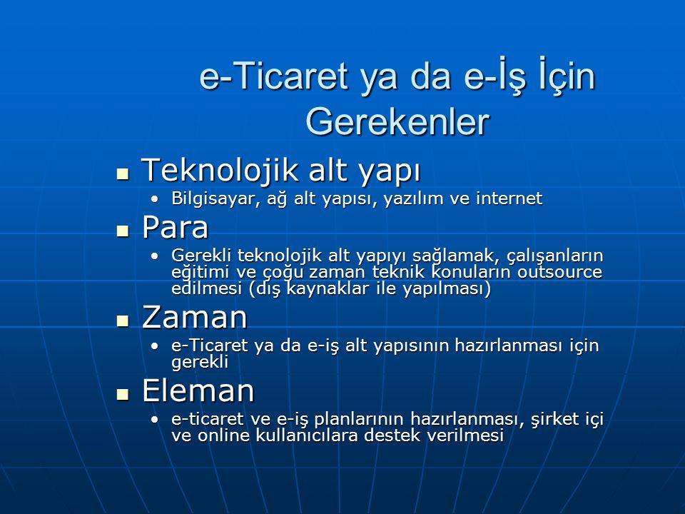 e-Ticaret ya da e-İş İçin Gerekenler