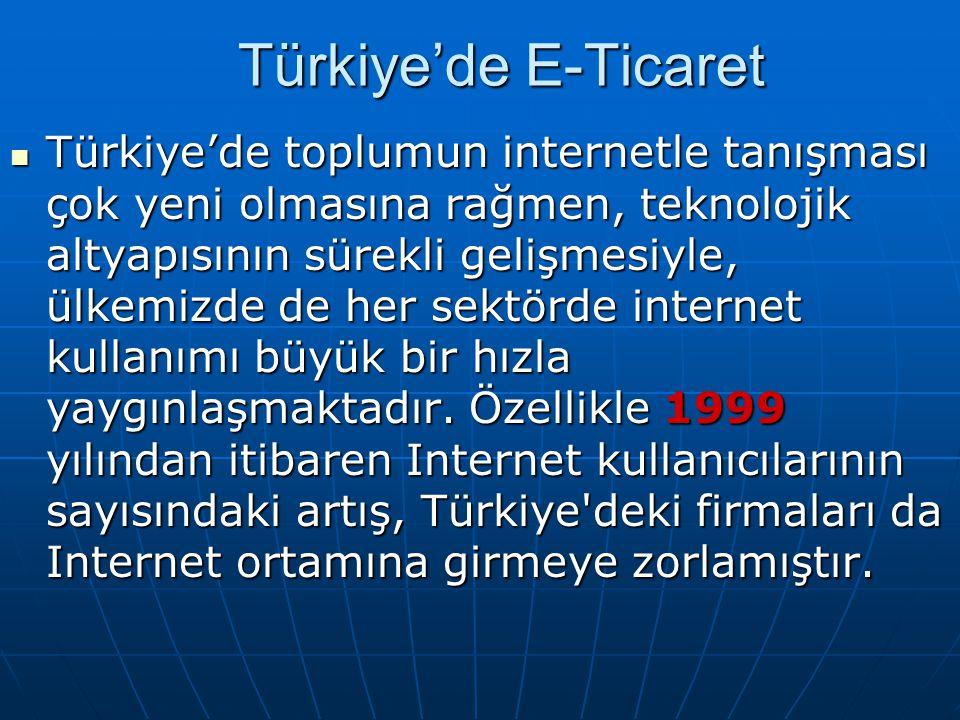Türkiye'de E-Ticaret