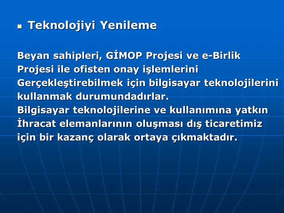 Teknolojiyi Yenileme Beyan sahipleri, GİMOP Projesi ve e-Birlik