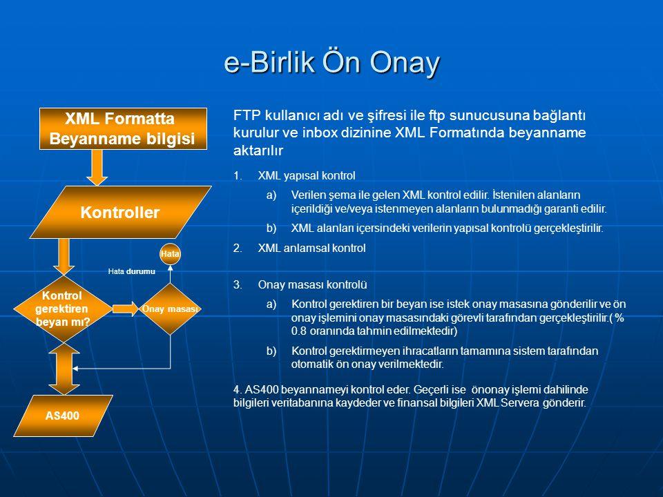 e-Birlik Ön Onay XML Formatta Beyanname bilgisi Kontroller