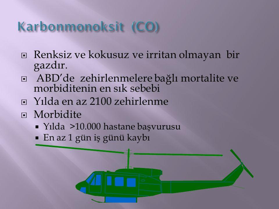 Karbonmonoksit (CO) Renksiz ve kokusuz ve irritan olmayan bir gazdır.