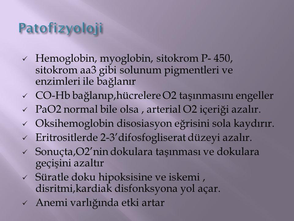 Patofizyoloji Hemoglobin, myoglobin, sitokrom P- 450, sitokrom aa3 gibi solunum pigmentleri ve enzimleri ile bağlanır.