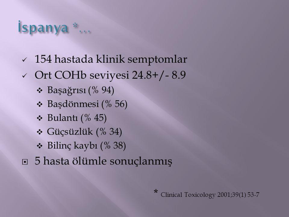 İspanya *… 154 hastada klinik semptomlar Ort COHb seviyesi 24.8+/- 8.9