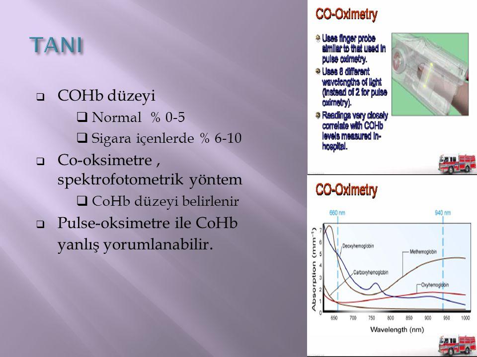 TANI COHb düzeyi Co-oksimetre , spektrofotometrik yöntem