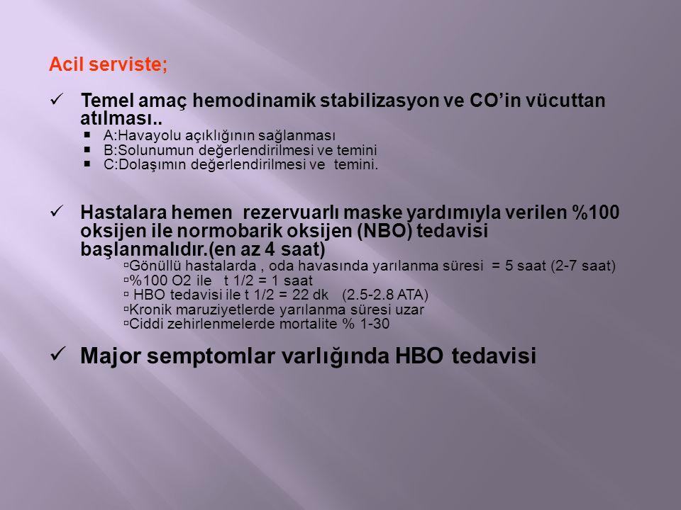 Major semptomlar varlığında HBO tedavisi