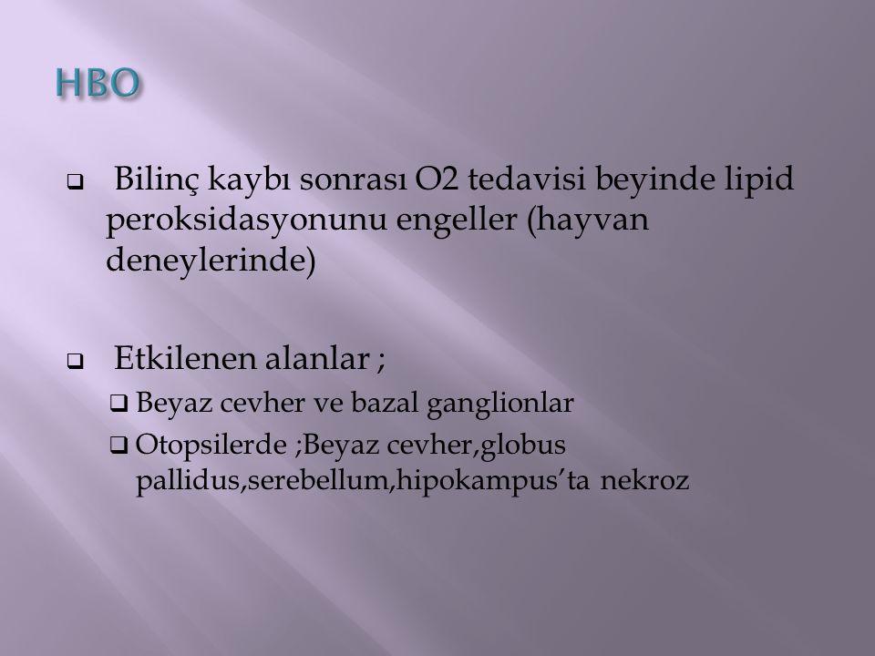 HBO Bilinç kaybı sonrası O2 tedavisi beyinde lipid peroksidasyonunu engeller (hayvan deneylerinde) Etkilenen alanlar ;