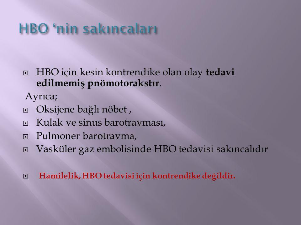 HBO 'nin sakıncaları HBO için kesin kontrendike olan olay tedavi edilmemiş pnömotorakstır. Ayrıca;